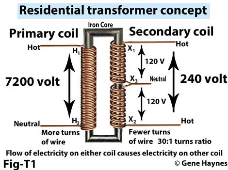 are both sides of the breaker 30 amp or one each one of them 15 amp