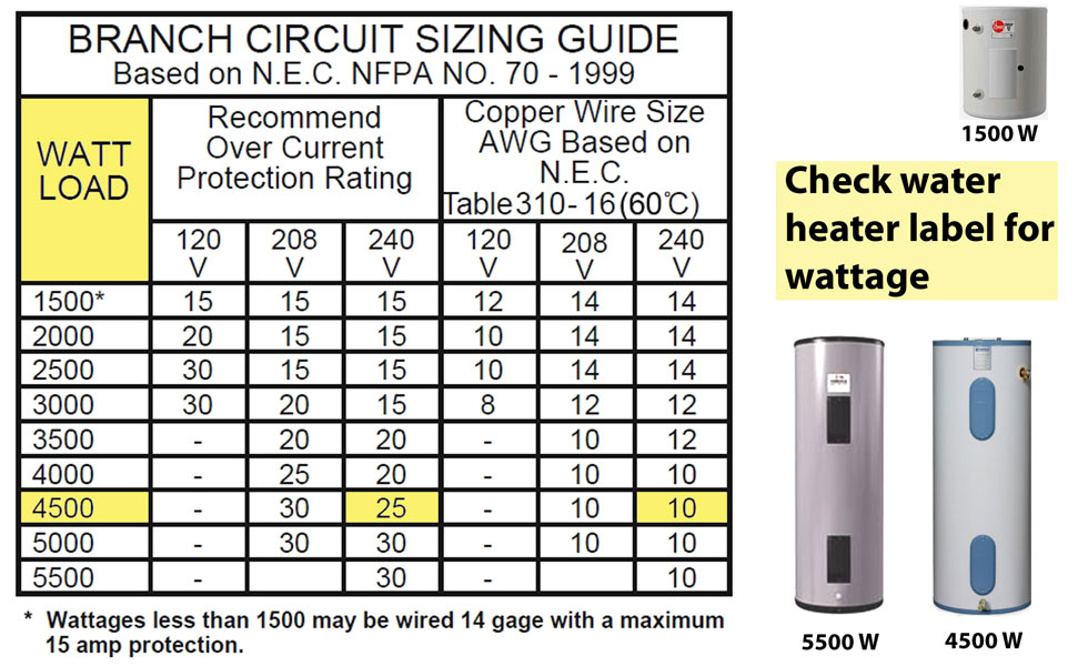 aftermarket amp gauge wiring diagram factory gauge harness connector