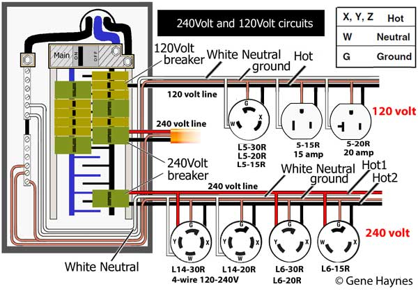 240 Vac Plug Wiring Diagram Wiring Diagram
