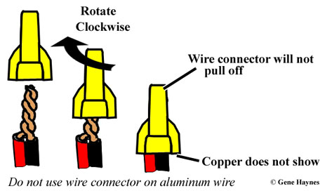 Wire Nut Diagram - Wiring Diagram Update