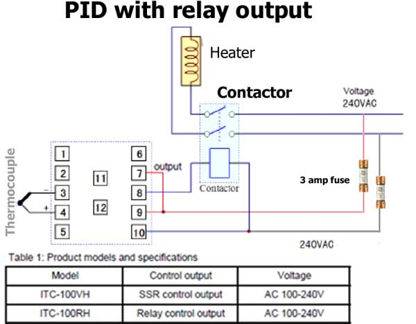 Heat water to exact temperature