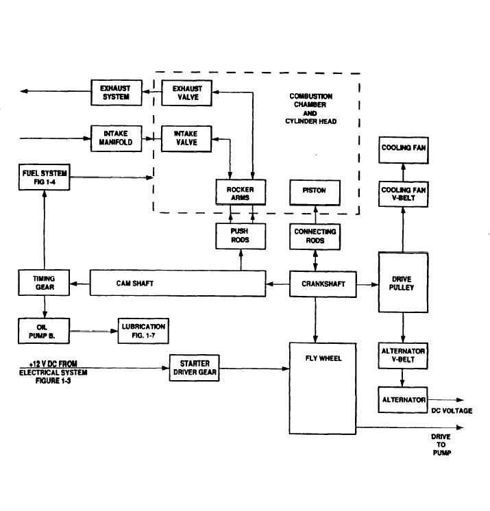 Block Diagram Models Wiring Diagram