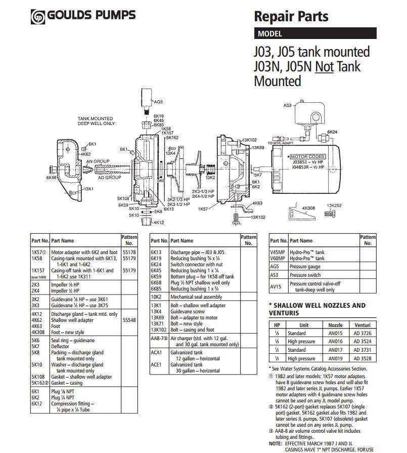 goulds pumps wiring diagram