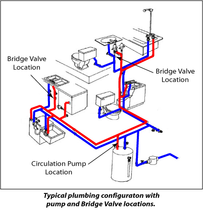 Diagram For Plumbing standard electrical wiring diagram