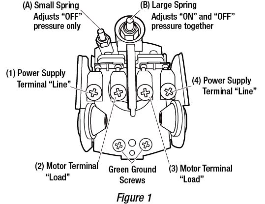 wiring diagram water pump pressure switch