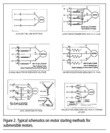 5hp motor rewinding diagram