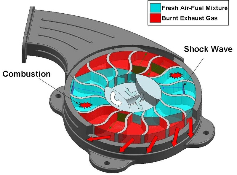 New gasoline engine design has 4x efficiency of pistons Watts Up