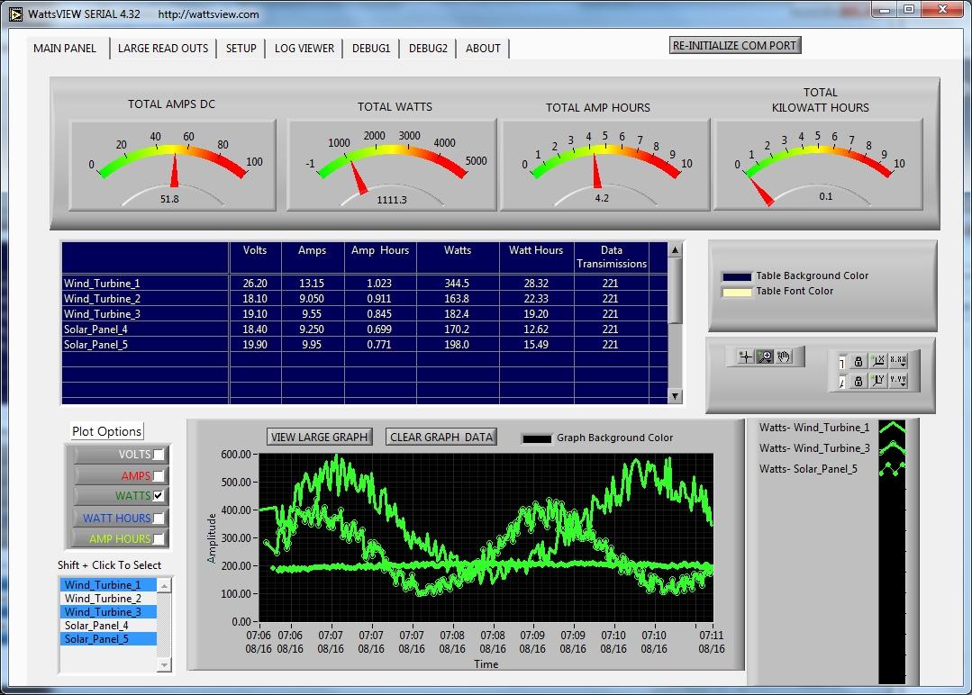 diy power monitor wattsview power monitor
