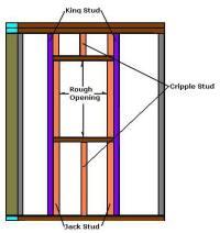 Window Frame: Framing Window Opening