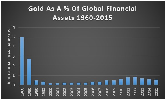 Reason-Gold-Is-Going-Higher-2