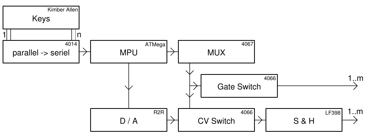 block diagram of 78xx