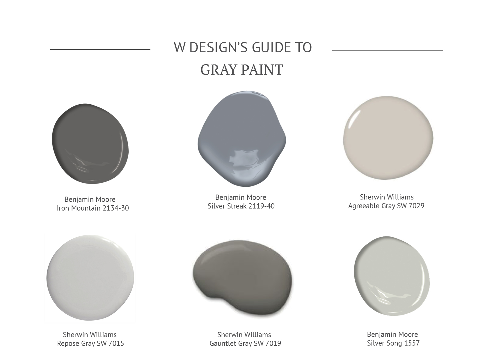 Best Benjamin Moore Gray Colors The Best Gray Paint Colors For Your Home W Design Interiors