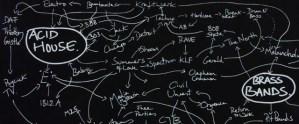 Audio CD review – Jeremy Deller: Social Surrealism