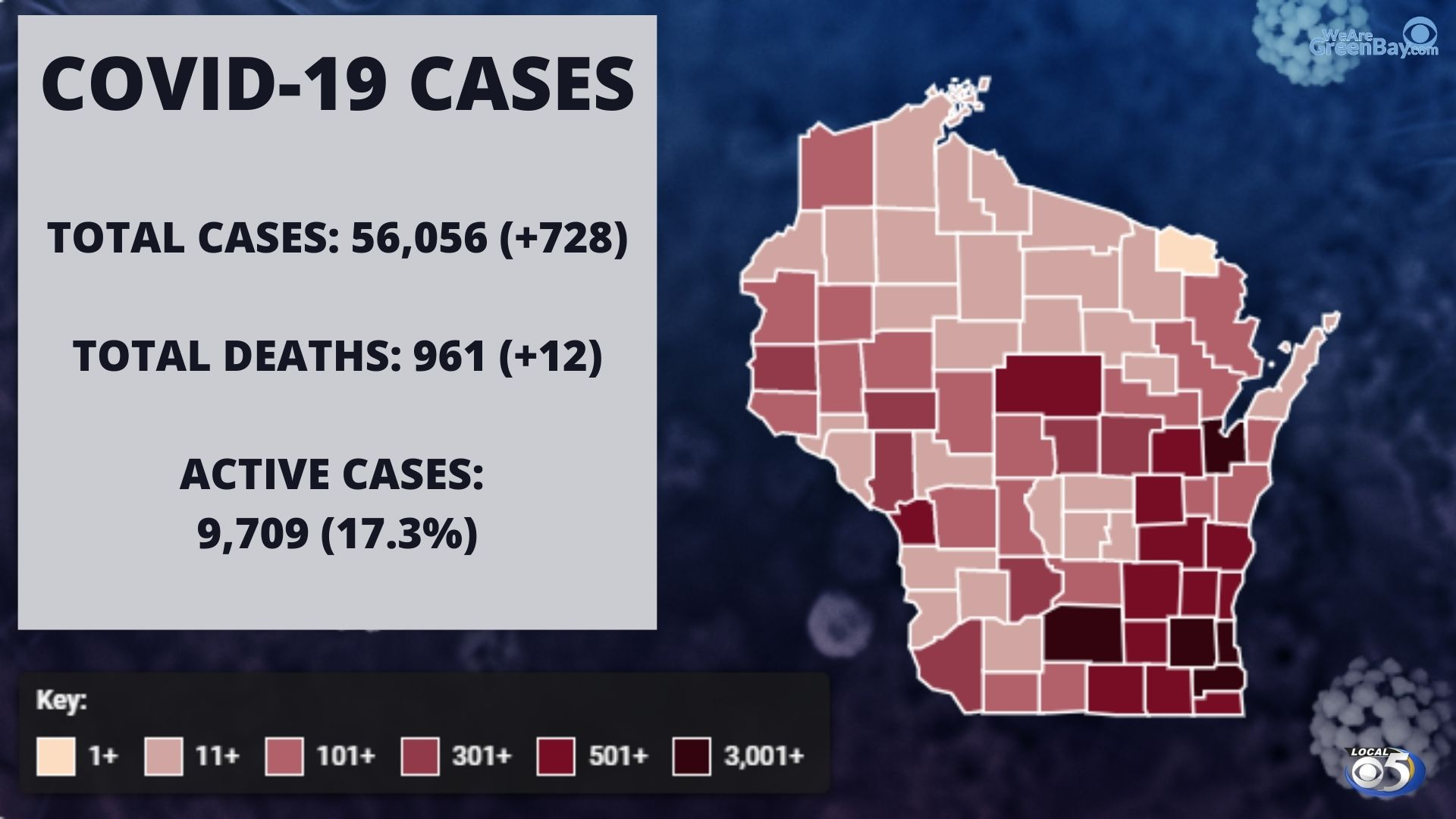 Wisconsin Reports 728 New Covid 19 Cases 12 New Deaths Wfrv Local 5 Green Bay Appleton