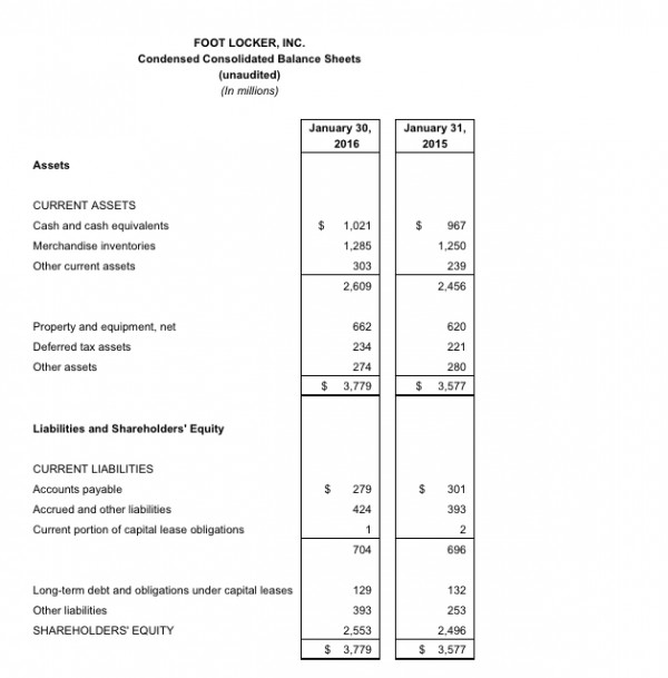foot locker q4 full year results 2015 3