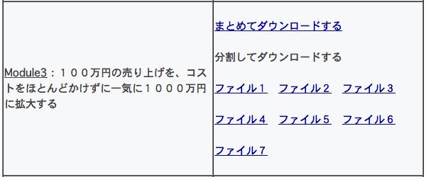 Module3:100万円の売り上げを、コストをほとんどかけずに一気に1000万円に拡大する