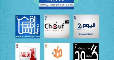 Top 10 Sites de NEWS les plus visités au Maroc -Juin 2015