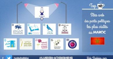 TOP 10 Sites web des partis politiques partis politiques marocains les plus visités au Maroc