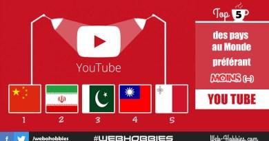 TOP 5 pays au monde préférant MOINS YOUTUBE (Comparaison)