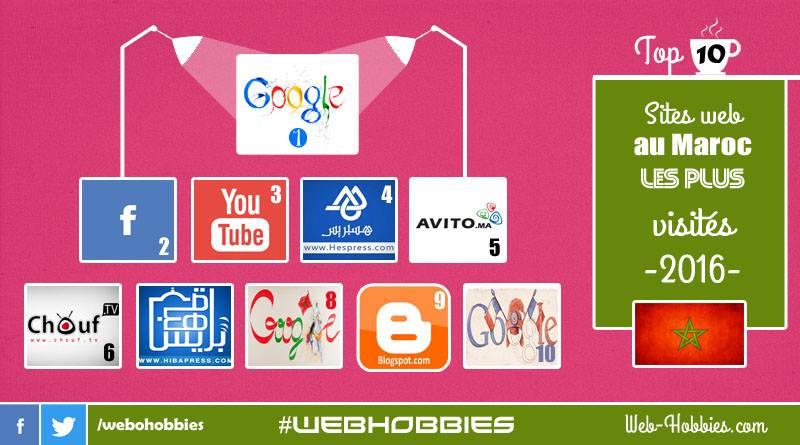 Top 10 Maroc : Les sites que les Marocains préfèrent