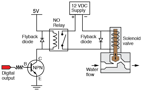 wiring diagram for solenoid valve