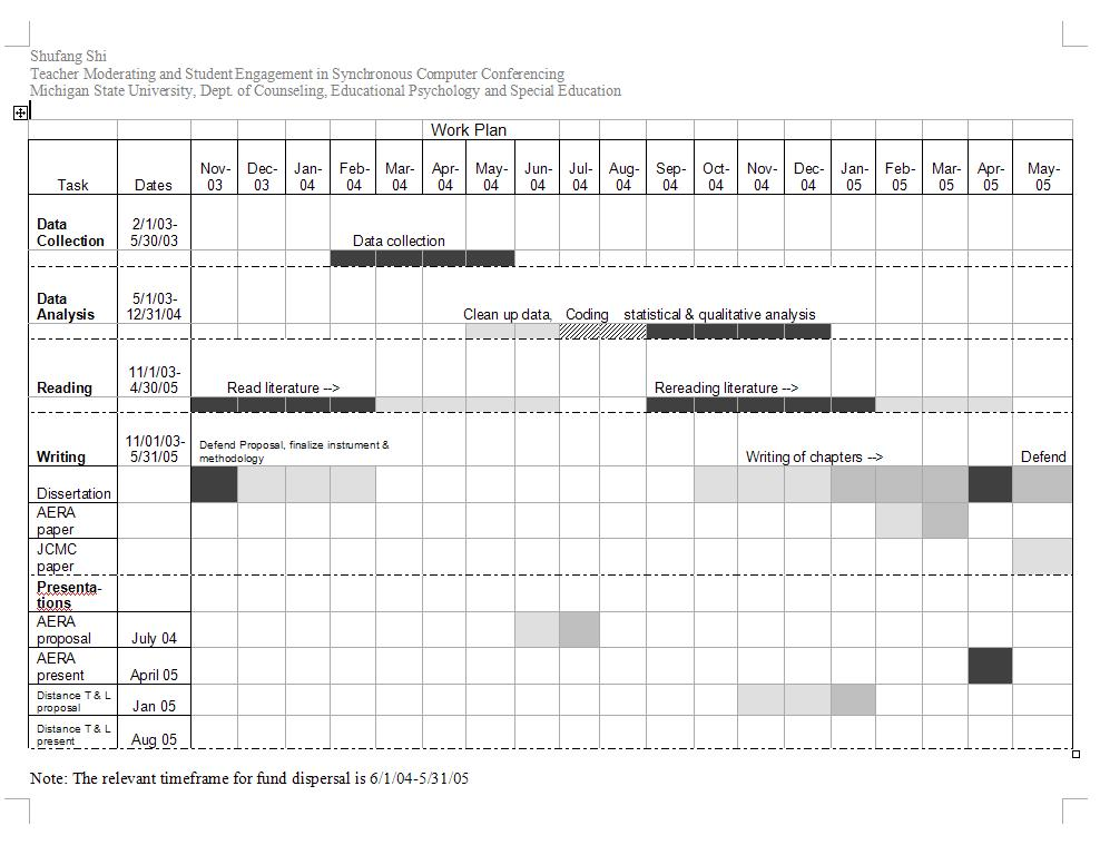 Sample Project Timeline Template How To Manage A Small Virtual - event timeline sample