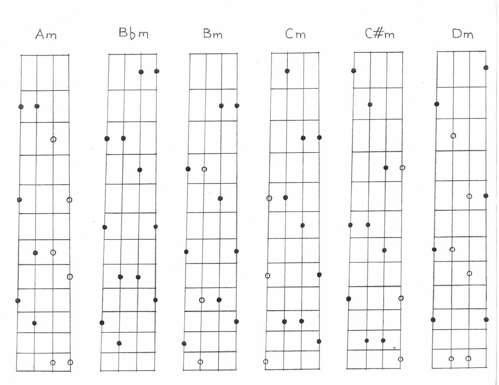 http://acousticmusictv.com/images/Mandolin%20Art/17_MandolinTwoFingerChord_500.jpg