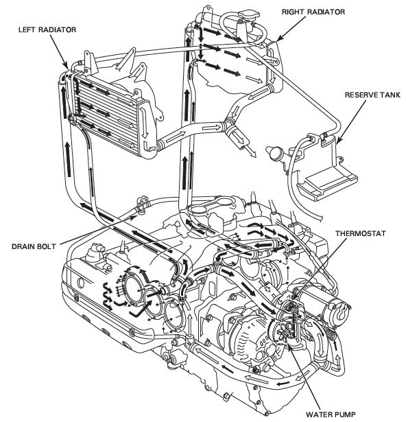 yamaha raptor 660 engine diagram yamaha crux engine diagram yamaha