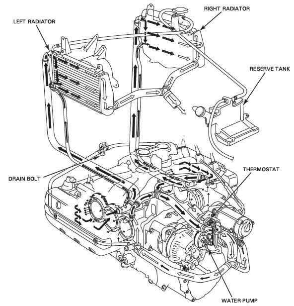1997 honda civic radiator fan wiring diagram besides 2001 honda accord