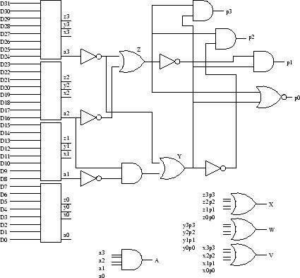 circuit diagram of 8 to 3 encoder