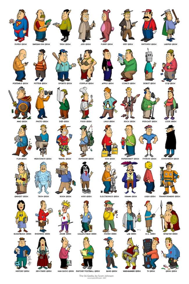 56 geeks 56 diferentes tipos de Geeks [Imagen]