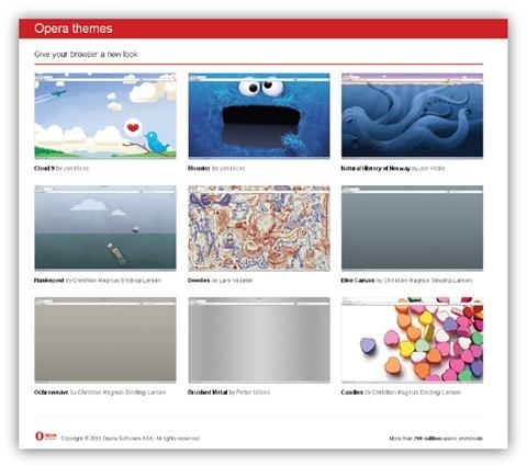 opera themes Como crear temas para Opera