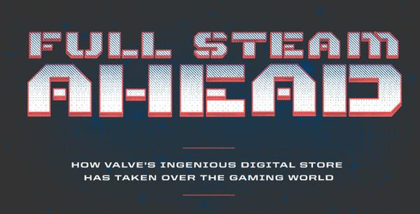 steam Steam y su evolución en el mundo de los videojuegos [Infografía]