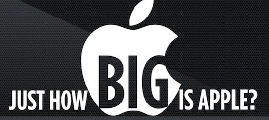 Captura de pantalla 2012 04 30 a las 11.40.05 Lo grande que es Apple? [Infografía]