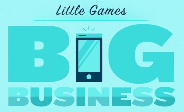 crecimiento videojuegos El impresionante crecimiento de los videojuegos móviles en una infografía