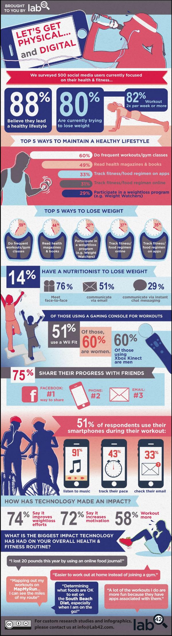 Fitness1 ¿Usas tu smartphone durante el ejercicio o el gimnasio? [Infografía]