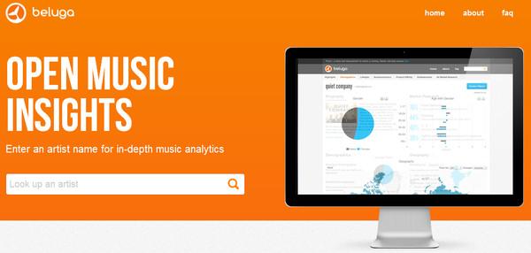 beluga Grooveshark lanza herramienta para medir estadísticas de uso