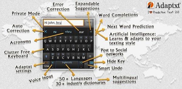 Adaptx Keyboard, un excelente teclado predictivo para Android