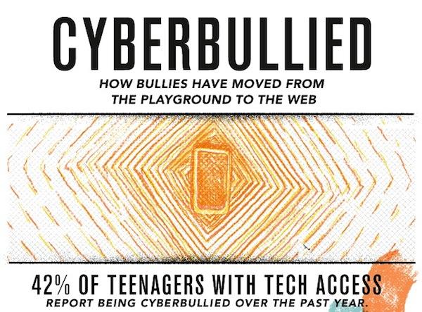 Cyberbullying Cyberbullying, el nuevo temor de los estudiantes