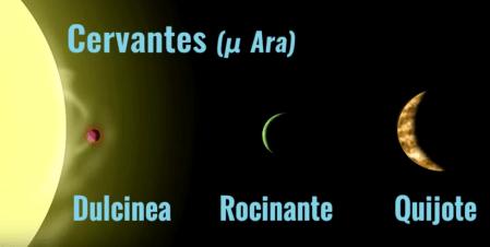 Miguel de Cervantes podría tener su propio sistema planetario