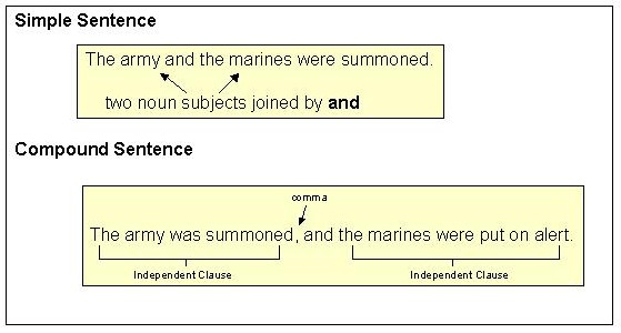 Major Comma Uses - comma and and