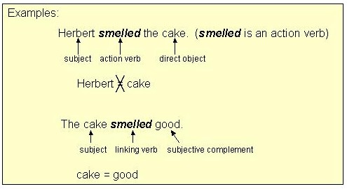 VERBS - what is an action verb