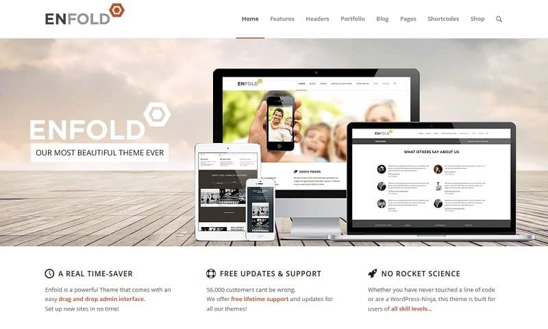 55 Best BUSINESS WordPress Themes of 2018 (UPDATED) - project design template