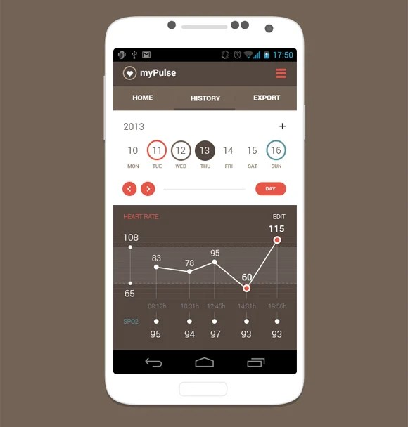 Sales Tracking Calendar App Free For Salespeople On Iphone 25 Mobile App Mobile App Graphs And Charts Designs