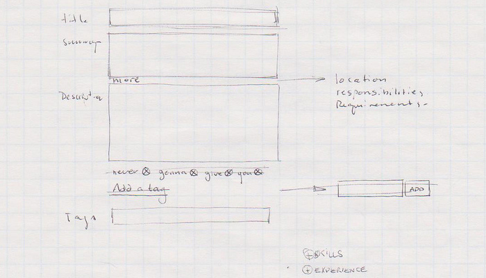 wireframe diagrams 2015