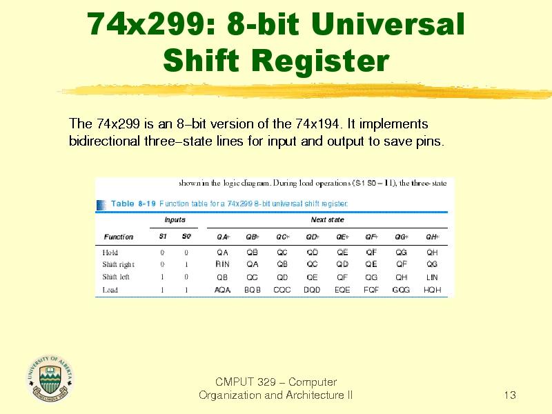 74x299 8-bit Universal Shift Register