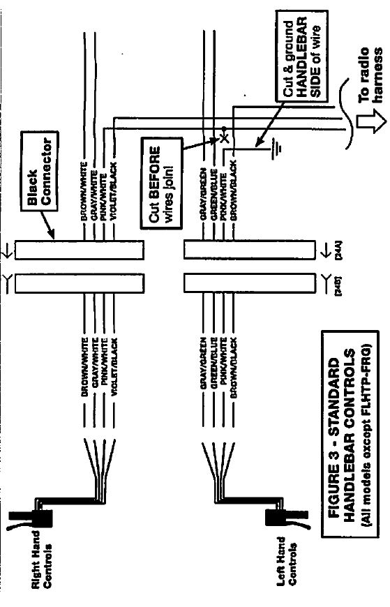 2013 road glide radio wiring diagram