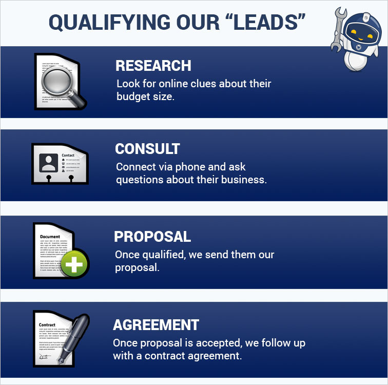 Steal Our Agency\u0027s SEO Proposal - FREE Template