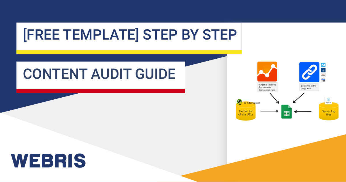 How We Automate a Content Audit FREE Template