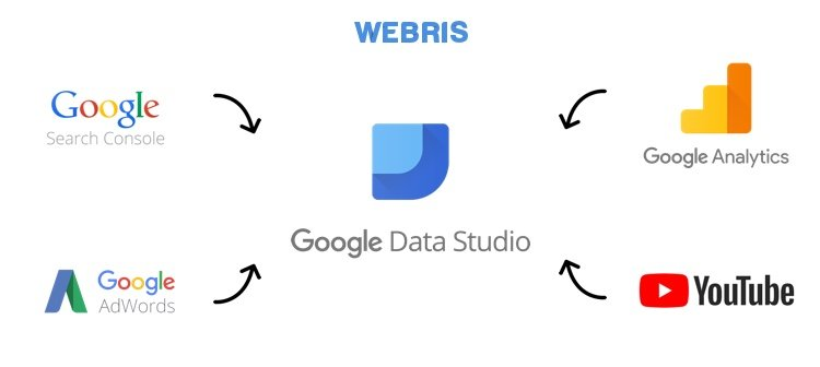 Steal Our Google Data Studio SEO Report Template FREE   WEBRIS
